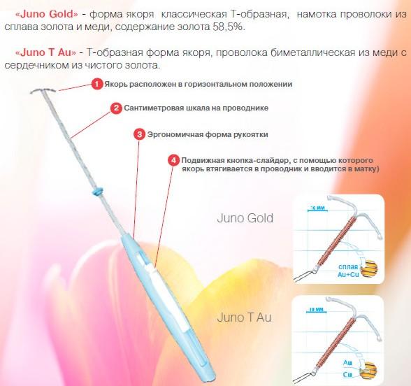 tsentr-reproduktsii-i-planirovaniya-semi-zaporozhe-otzivi